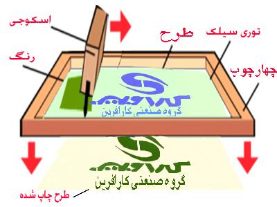 شابلون ونمونه چاپ شده چاپ سیلک karafarinco.com