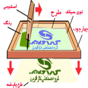 نمونه چاپ شده باشابلون